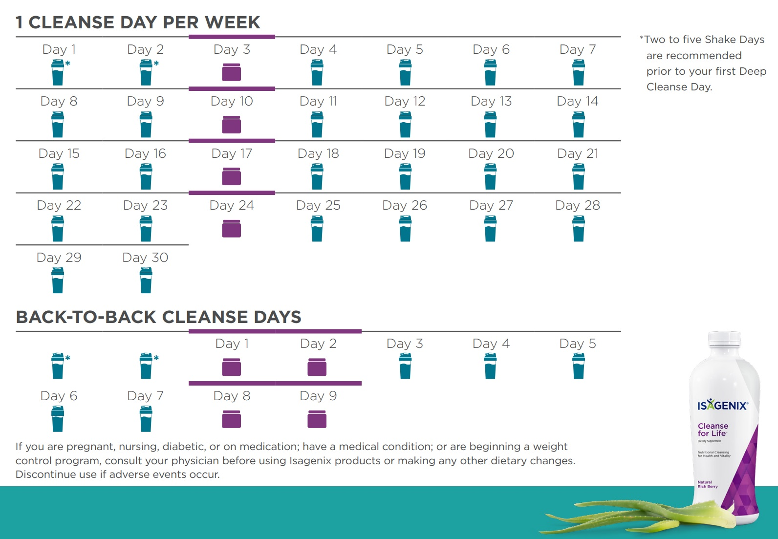 Your cleanse day schedule can consist of one cleanse day a week, or back to back cleanse days